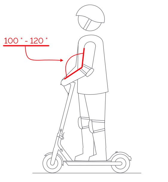 sketch of the correct elbow angle for riding an electric scooter, with the angle being between 100 and 120 degrees