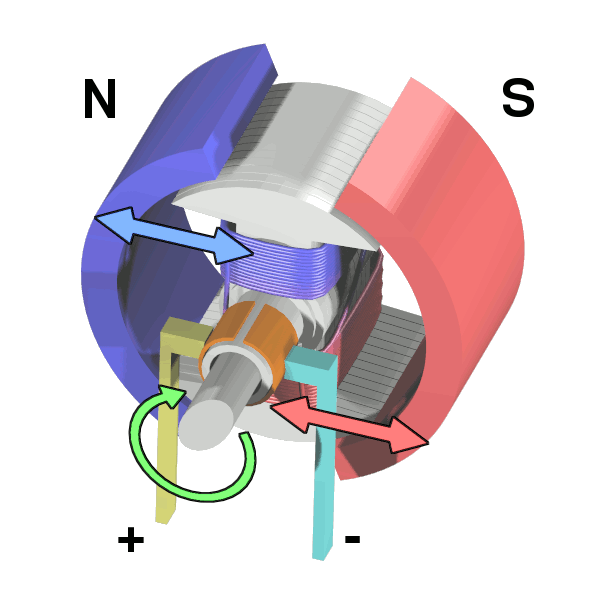 simplified diagram of a motor with magnets