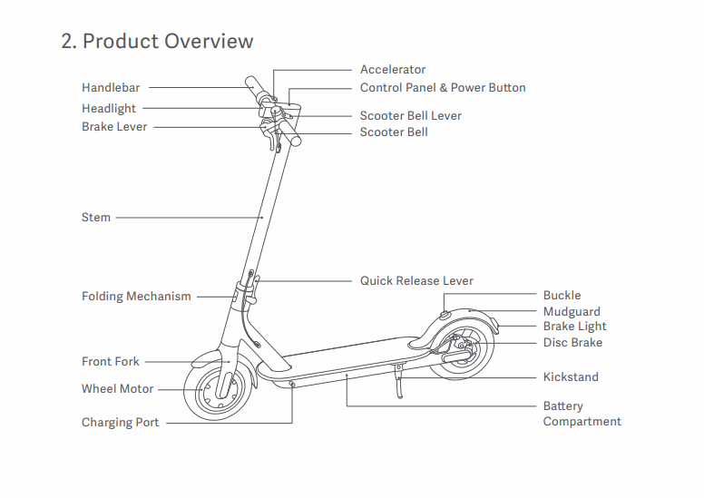 Xiaomi M365 Pro user manual page showing product overview