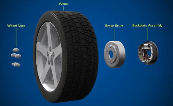 drum brakes components and how drum brakes work