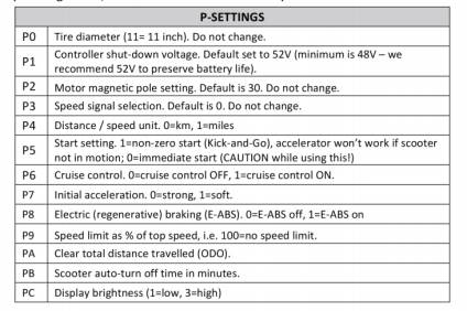 P-settings for the Kaabo Wolf Warrior