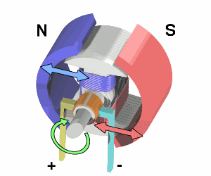 diagram of the motor of an electric scooter