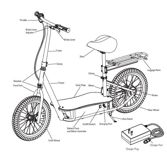 page from the user manual of the Razor EcoSmart Metro